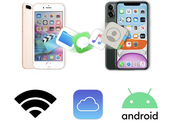 smartphone naar iOS